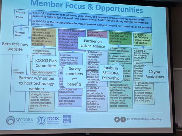 SECOORA powerpoint slide showing Member opportunities