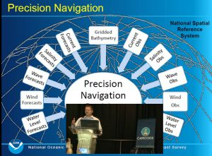 Kyle Ward, NOAA Office of Coast Survey, speaks about Next Gen Navigation.