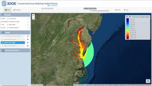 Coastal and Ocean Modeling Testbed