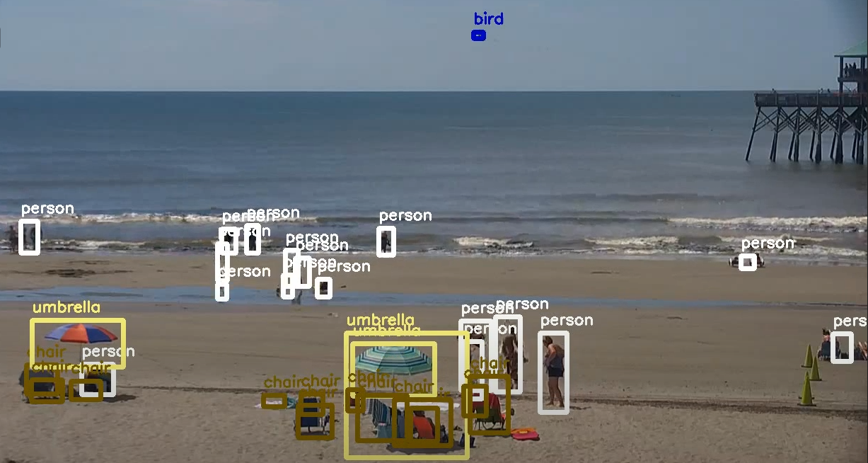Example of automated feature extraction of people, animals and other beach objects.